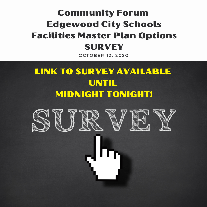 Link to our Community Forum Survey